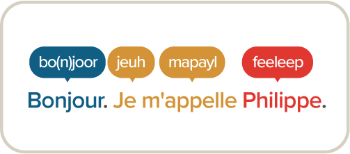 Phonetic pop-up to help you practice your pronunciation.